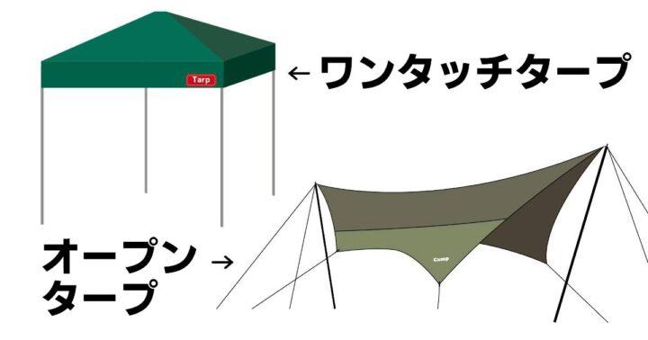 キャンプ 見栄の張り合い タープ
